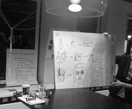 Shell ANWB brainstorm conceptontwikkeling